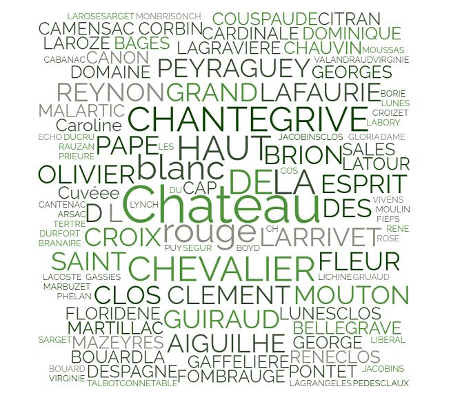 """Grands Crus Classés de Bordeaux & Assimilés en primeur 2020 PRIMEURS 2020 Chateau GUIRAUD Chateau LAFAURIE PEYRAGUEY CLOS DES LUNES Chateau CROIX MOUTON Chateau REYNON  Chateau D'AIGUILHE Chateau DE CHANTEGRIVE """"Cuvée Caroline"""" Chateau DE CHANTEGRIVE CLOS FLORIDENE  Chateau LARRIVET HAUT BRION Chateau OLIVIER  Chateau PAPE CLEMENT  L'ESPRIT DE CHEVALIER  Chateau LARRIVET HAUT BRION  Chateau LATOUR MARTILLAC Chateau MALARTIC LAGRAVIERE Chateau OLIVIER Chateau PAPE CLEMENT  DOMAINE DE CHEVALIER L'ESPRIT DE CHEVALIER LA FLEUR DE BOUARD Chateau BELLEGRAVE Chateau DE SALES Chateau LA CROIX SAINT GEORGES Chateau MAZEYRES CLOS RENE Chateau CAP SAINT GEORGE Chateau CANON LA GAFFELIERE Chateau CHAUVIN Chateau FLEUR CARDINALE Chateau FOMBRAUGE Chateau GRAND CORBIN DESPAGNE Chateau GRAND PONTET Chateau LA COUSPAUDE Chateau LA DOMINIQUE Chateau LAROZEChateau LAROZE CLOS DES JACOBINS VIRGINIE DE VALANDRAUD Chateau CAMENSAC Chateau CANTEMERLE Chateau CITRAN Chateau LANESSAN Chateau MAUCAILLOU Chateau CHASSE SPLEEN Chateau FONREAUD Chateau FOURCAS HOSTEN CH MONBRISON Chateau BOYD CANTENAC Chateau D'ARSAC Chateau DU TERTRE Chateau PRIEURE LICHINE Chateau RAUZAN GASSIES Chateau DURFORT VIVENS Chateau BRANAIRE DUCRU Chateau GLORIA Chateau LAGRANGE Chateau TALBOT CONNETABLE DE TALBOT LES FIEFS DE LAGRANGE SARGET DE GRUAUD LAROSE Chateau MOULIN DE LA ROSE Chateau COS LABORY Chateau HAUT MARBUZET Chateau PHELAN SEGUR Chateau SEGUR DE CABANAC LA DAME DE MONTROSE Chateau CROIZET BAGES Chateau GRAND PUY LACOSTE Chateau HAUT BAGES LIBERAL Chateau LYNCH MOUSSAS Chateau PEDESCLAUX ECHO DE LYNCH BAGES BORIE"""